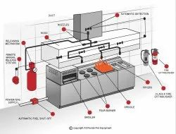 Kitchen Suppression Systems LPCB Approve