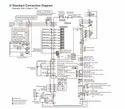 Yaskawa A1000 VFD, 0.4 kW to 630 kW, 3 Phase