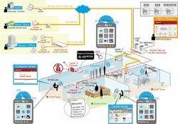 IT System Integration Service, Location: India