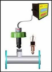 Turbine Flow Meters