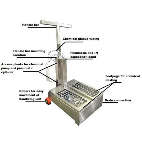 Shoe Sole Cleaner & Sanitizer Machine