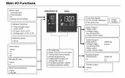 Omron Digital Temperature Controller - E5AC