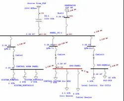 Electrical Power System Studies