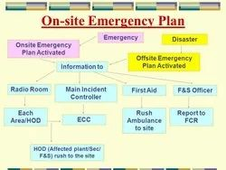 Onsite Emergency Plan, For Office