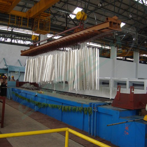 Fully Automatic Galvanizing Furnace