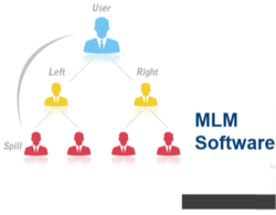 MLM Software Solution