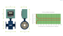 Magnetic Digital Flow Sensor