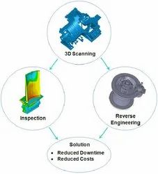 3D Scan To 3D Design Service - Reverse Engineering