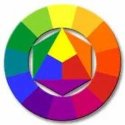 Numerology Color Chart, For Astrology, 12