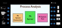 Online Company Process Analytics