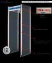 Thermal Infrared Door Walk Through