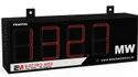 8 Inch Process Indicator (Double Side)