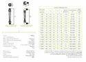 Aster Rotameters