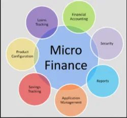 Online/Cloud-based Micro Financing Software, Free Demo/Trial Available, For Windows