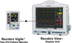 Tel ICU Services