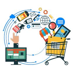 English Ecommerce Solutions Services