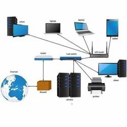 Wired Peer to Peer Wireless Networking Services, in Hyderabad, Organization/Office