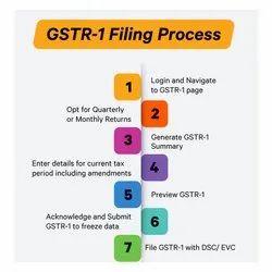 NDA Data Entry GST Form Filling Service, Business provider, Online