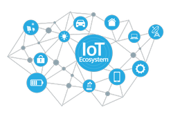 Internet Of Things-iot