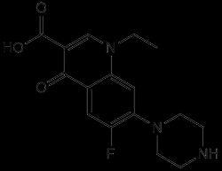 Norfloxacin API