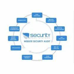 Website Security Audit Service