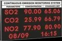 Pollution Parameter Display Board