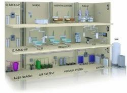 Medical Gas Pipe Systems
