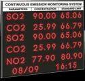 Pollution Parameter Display Scrolling Board
