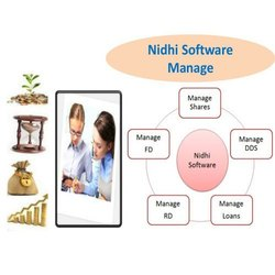 Online/Cloud-based Best RD Software, Free Demo/Trial Available, For Windows