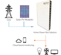 Portable LED Home Power Box 5.1 Kva - Lithium Battery UPS Inverter System