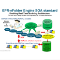 EPR Certification Service