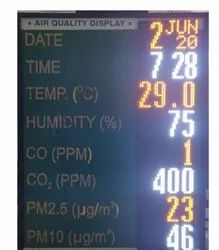 Weather parameter display Board
