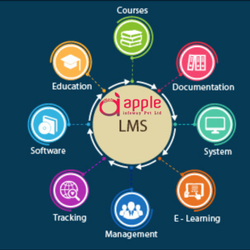 Learning Management Software, Free Demo/Trial Available