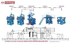 2 Colour 12 Page Newspaper Printing Machine
