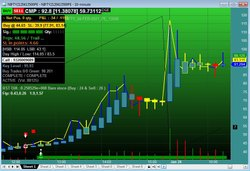 Nifty Options Trading Auto Buy Sell Signal Generator Software - Niftyedge Pro.