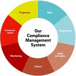Consulting Firm Proprietorship Statutory Compliance Services