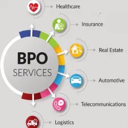24x7 Call And Chat Support BPO & KPO Services
