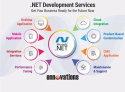 Up To 7 Days Microsoft Net Development Service