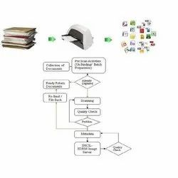 Data Scanning And Indexing Services