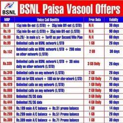 Bsnl Recharge