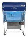 Ivf Workstation Manufacture