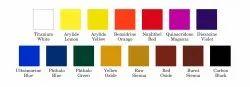 Colour Concentrates