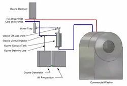 Ozone Generator For Laundry Systems