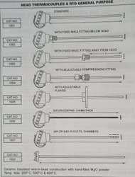 Head Thermocouples & Rtd General Purpose
