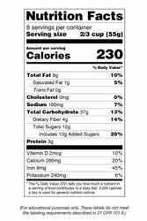 Nutrition Testing