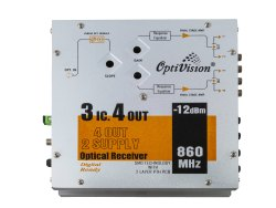 3IC 4OUT Optical Receiver Node