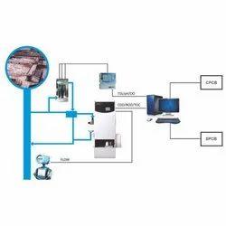 ETP, STP Online Monitoring As Per CPCB