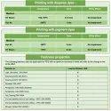Textile Whitening Agent - Leomine Whitener HRN