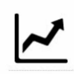 Capital Market - Direct Equity & ETFs