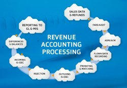 Revenue Accounting Service